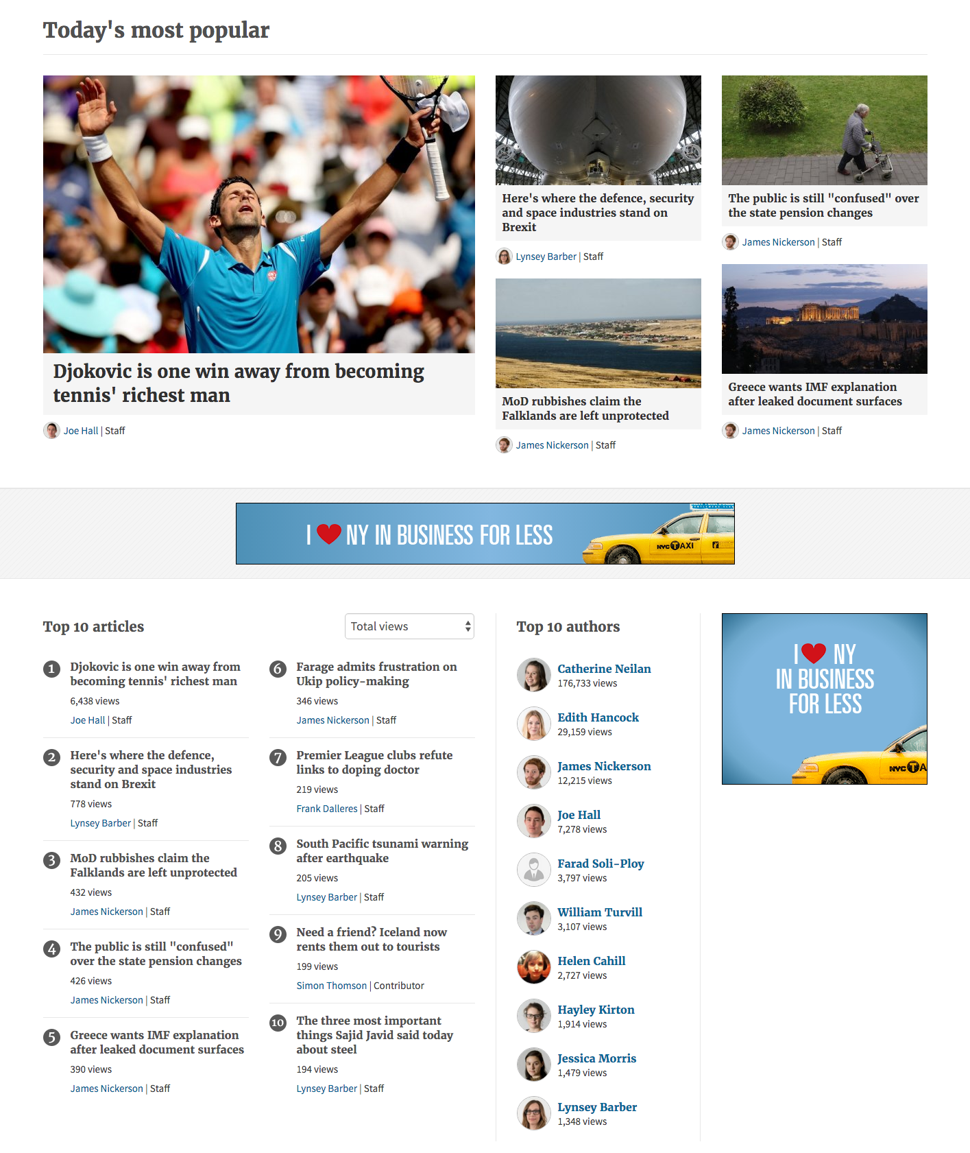 cityam-redesign-4-most-popular-page.png